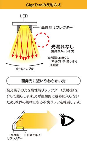 kotobuki_giigatera-s.jpg